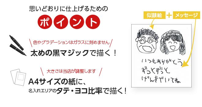 名入れ用似顔絵とメッセージを描く時のポイントのまとめ図