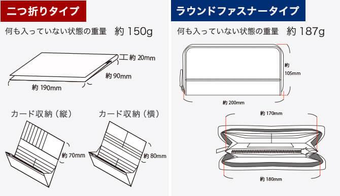二つ折りタイプ、ラウンドファスナータイプのサイズです