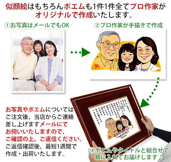 88歳米寿のお祝いに似顔絵とネームインポエムのプレゼント